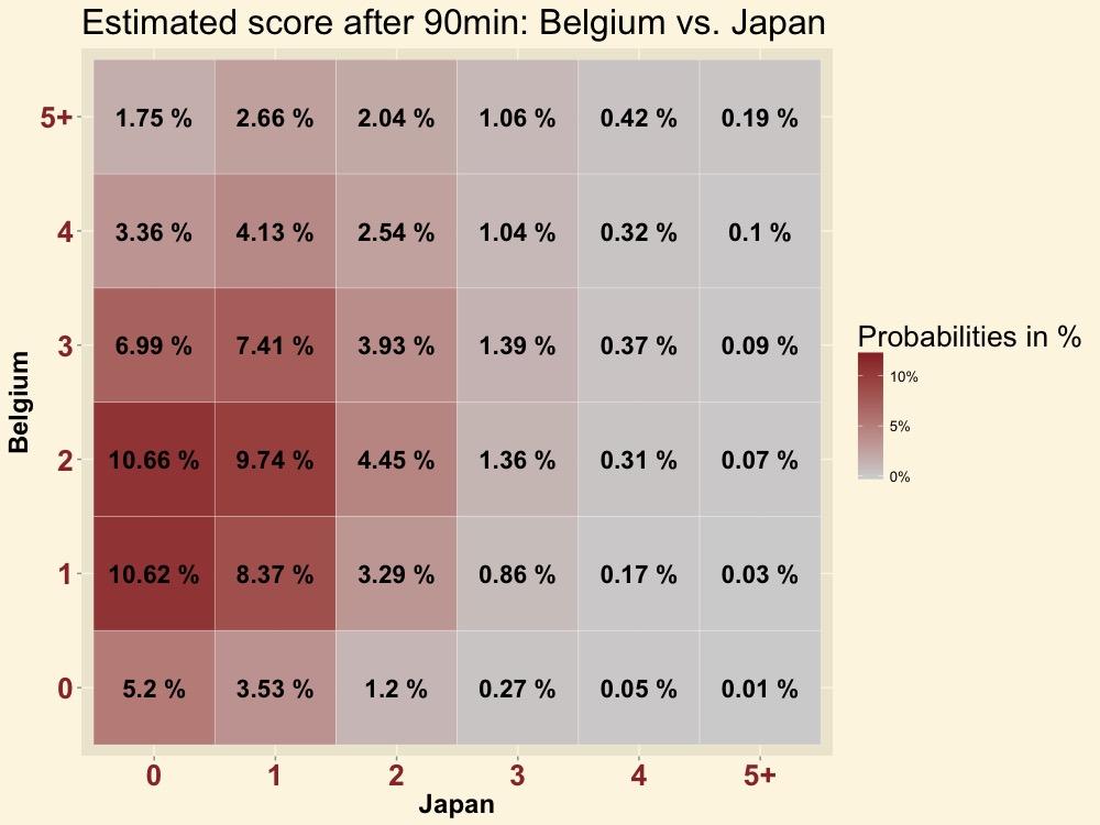 BELJAP-score90