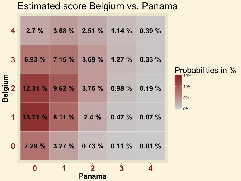 BELPAN-score