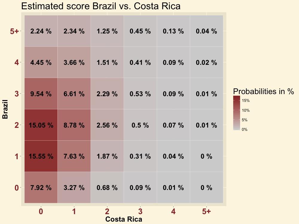 BRACRC-score