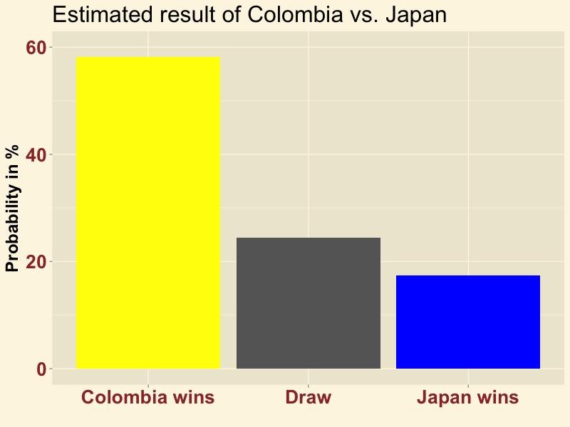 COLJAP-result