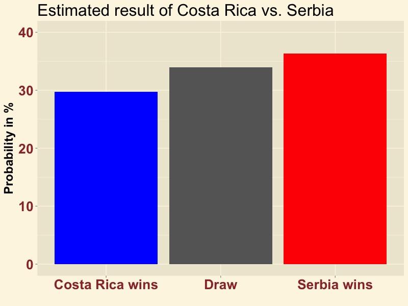 CRCSRB-result