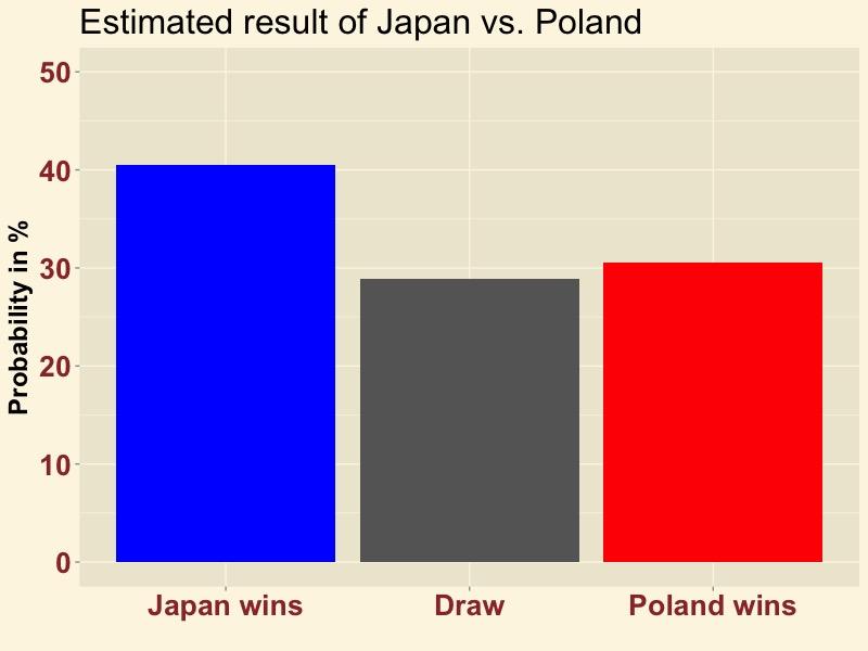 JAPPOL-result