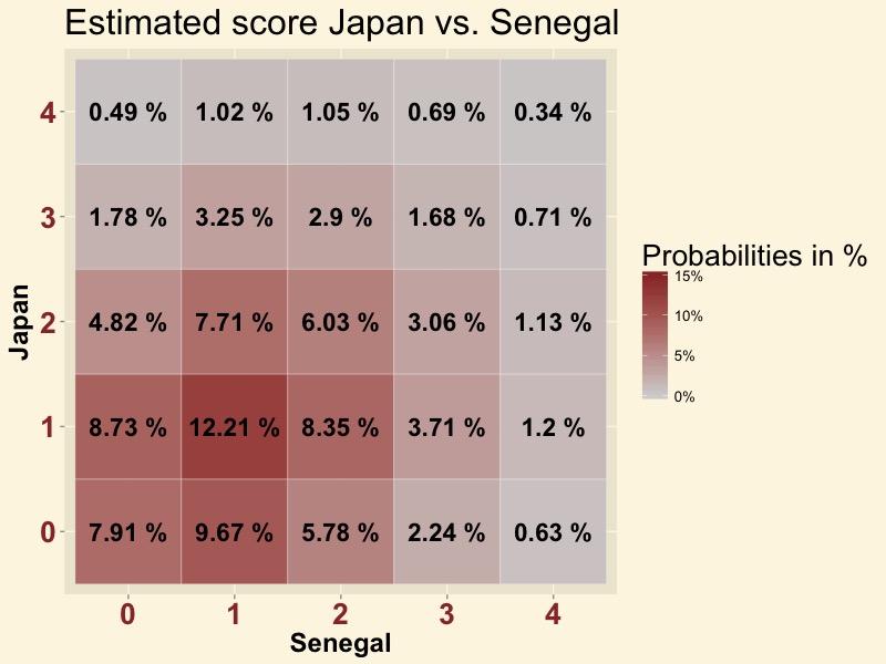 JAPSEN-score