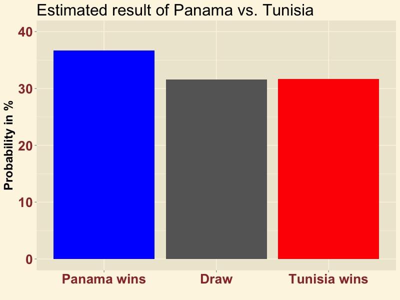 PANTUN-result