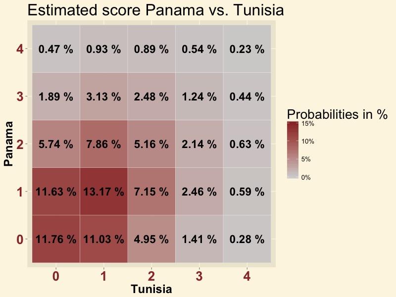 PANTUN-score