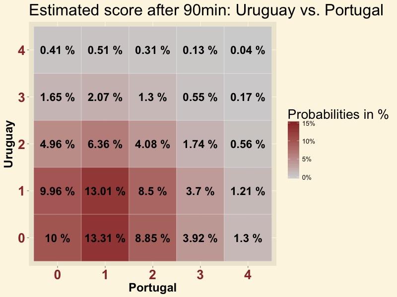 URUPOR-score90