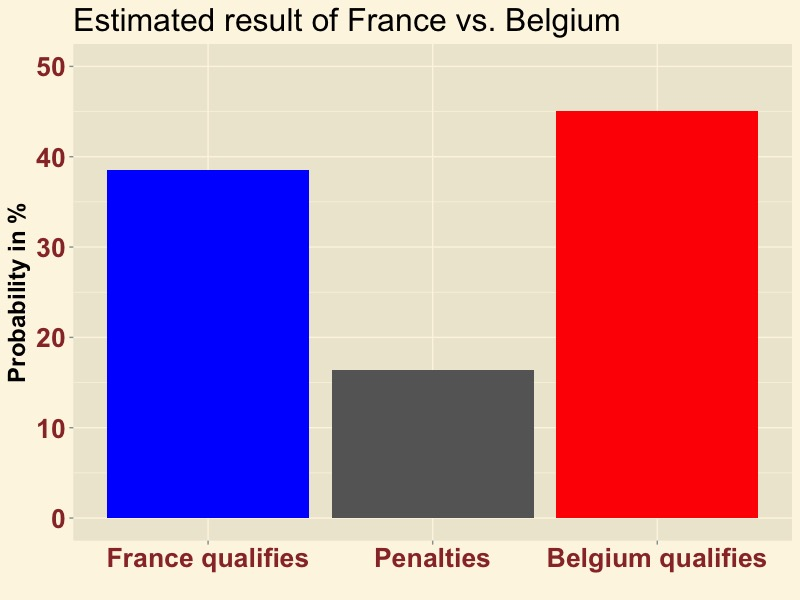 FRABEL-result