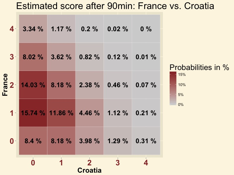 FRACRO-score90